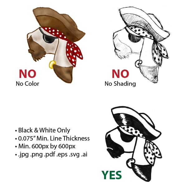 Illustration explaining our Custom Decal Guidelines