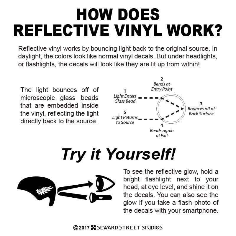 How do Reflective Decals Work